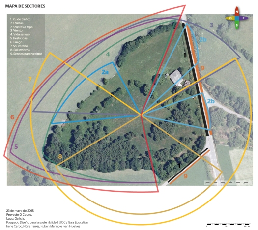 ocouso-mapa-sectores